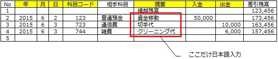 日本語入力必須の現金出納帳